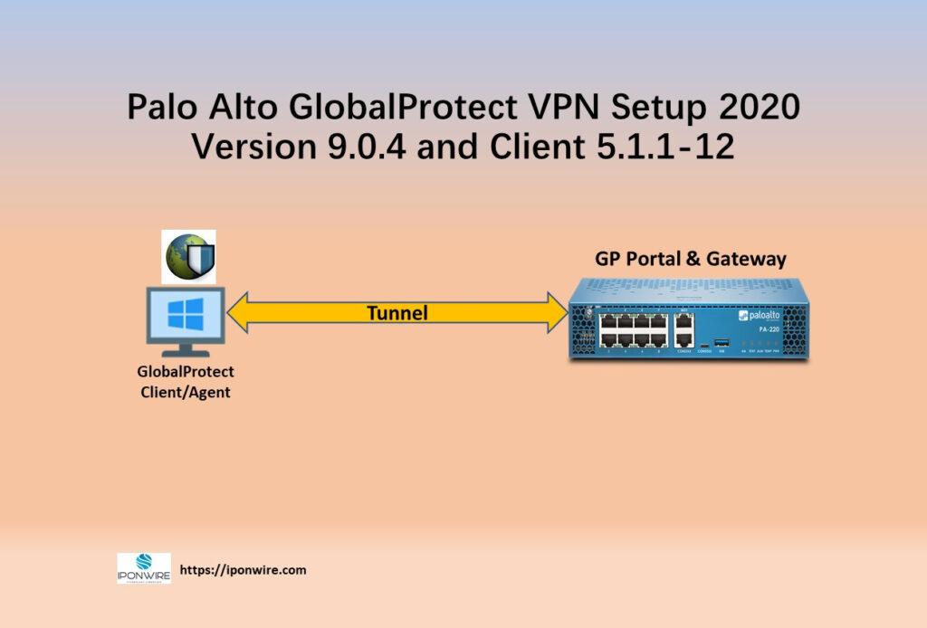 Palo Alto GlobalProtect Setup 1024x694 - Palo Alto Globalprotect Vpn Setup Download